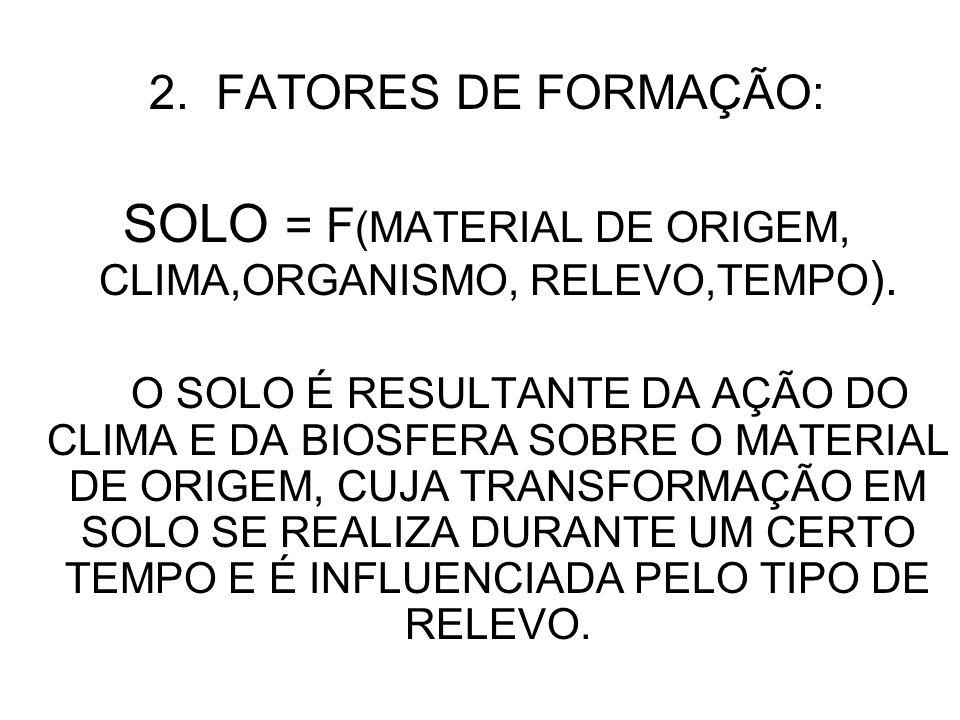 Material de Origem dos Solos ROCHAS: AGREGADO NATURAL FORMADO DE UM OU MAIS MINERAIS.