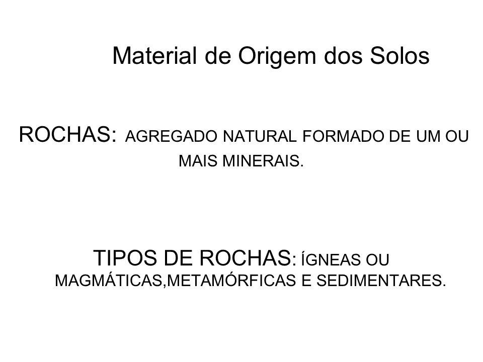 Minerais primários areia silte Minerais de argila 2:1 Minerais de argila 1:1 minerais de argila 0:1 (oxihidróxidos de Al e Fe)