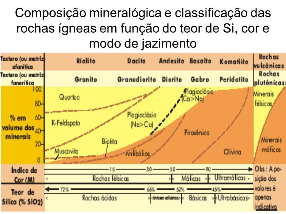 ROCHAS METAMÓRFICAS: São rochas formadas a partir da transformação de outras rochas(ígneas e sedimentares) resultante de novas condições de temperatura e pressão a que são submetidas.