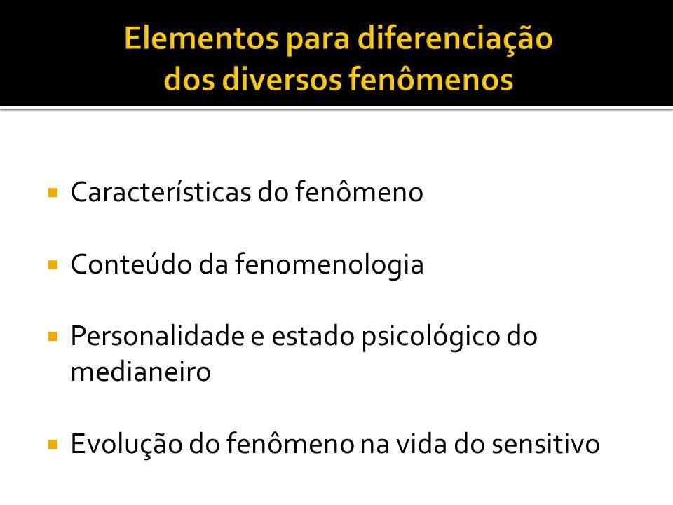 Características do fenômeno Conteúdo da fenomenologia Personalidade e estado psicológico do medianeiro Evolução do fenômeno na vida do sensitivo