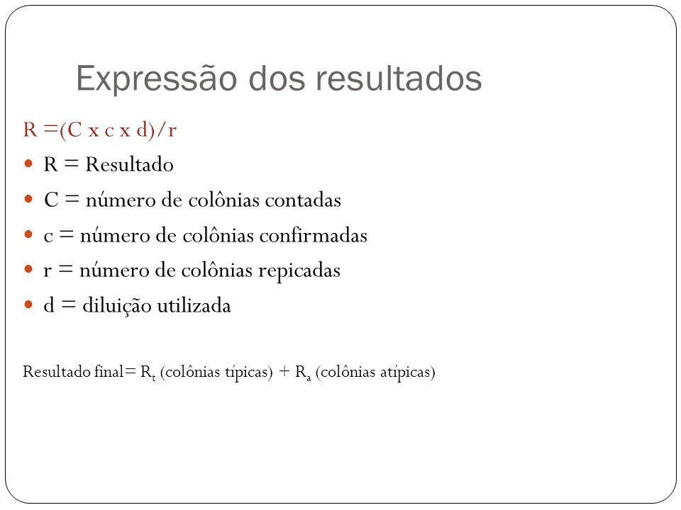 Expressão dos resultados R =(C x c x d)/r R = Resultado C = número de colônias contadas c = número de colônias confirmadas r = número de colônias repi