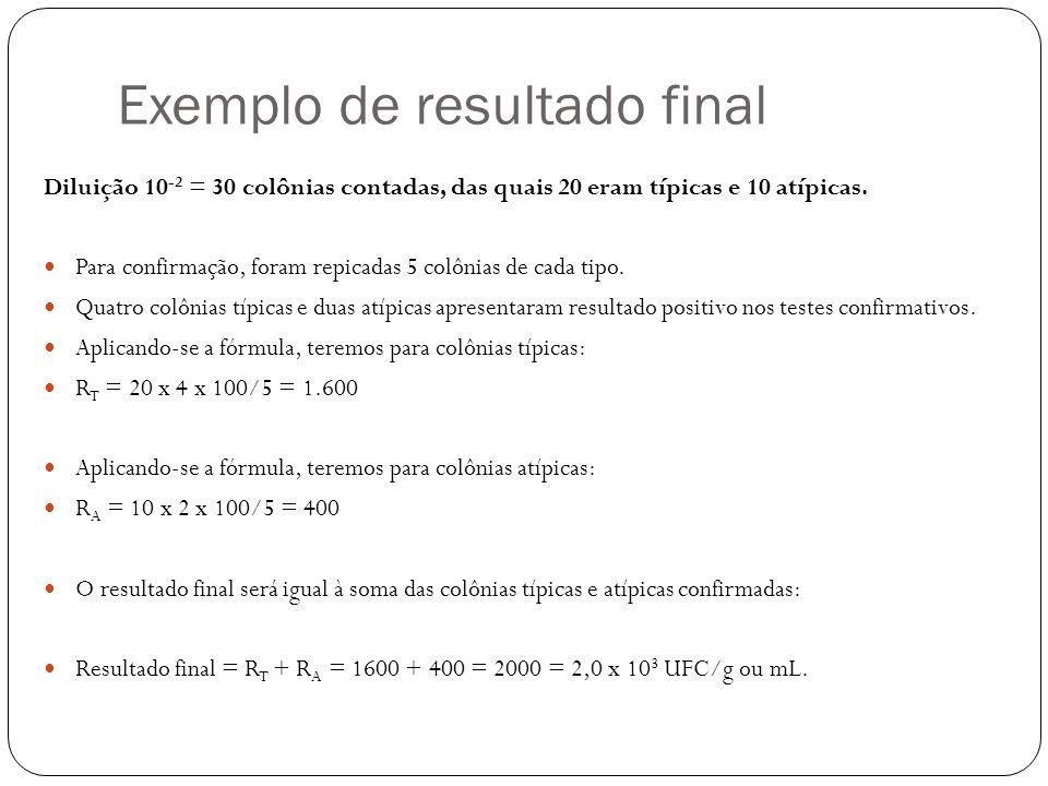 Exemplo de resultado final Diluição 10 -2 = 30 colônias contadas, das quais 20 eram típicas e 10 atípicas. Para confirmação, foram repicadas 5 colônia