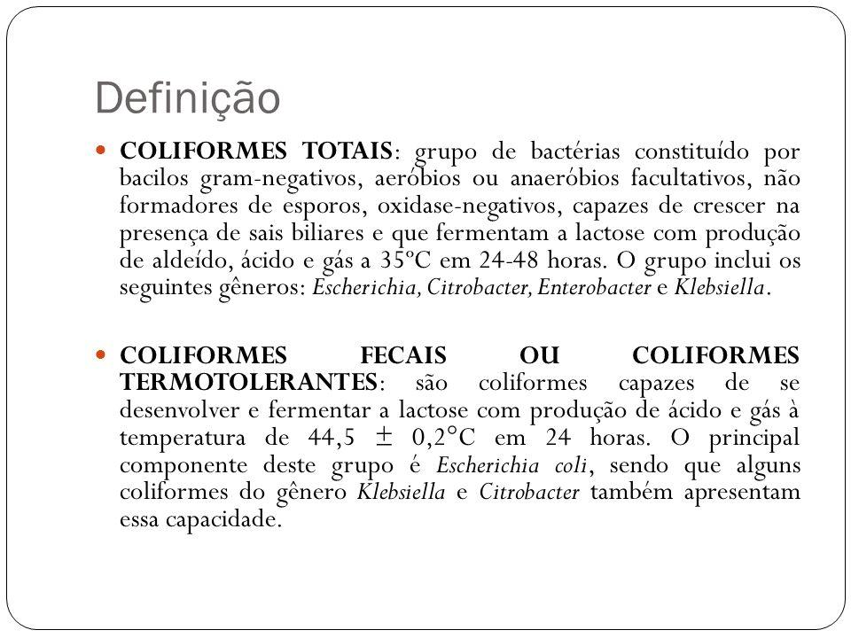 Definição COLIFORMES TOTAIS: grupo de bactérias constituído por bacilos gram-negativos, aeróbios ou anaeróbios facultativos, não formadores de esporos