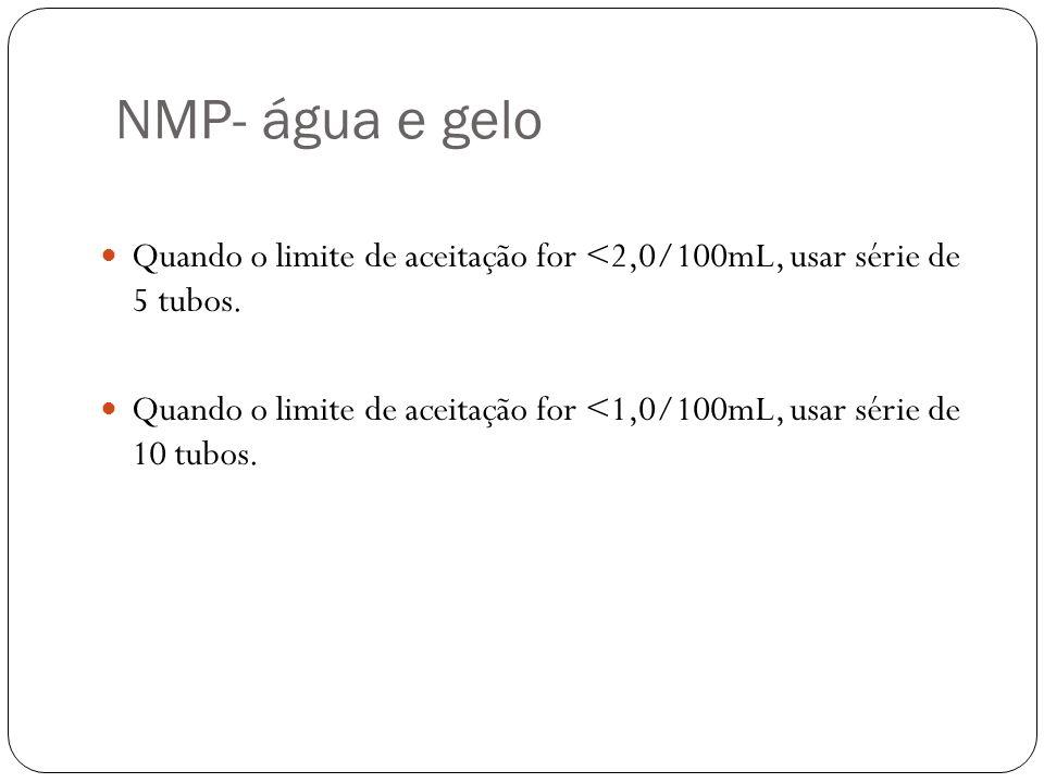 NMP- água e gelo Quando o limite de aceitação for <2,0/100mL, usar série de 5 tubos. Quando o limite de aceitação for <1,0/100mL, usar série de 10 tub