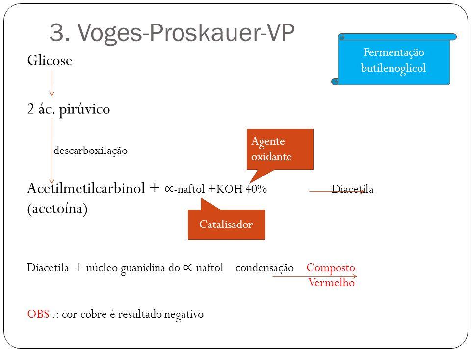 3. Voges-Proskauer-VP Glicose 2 ác. pirúvico descarboxilação Acetilmetilcarbinol + -naftol +KOH 40% Diacetila (acetoína) Diacetila + núcleo guanidina