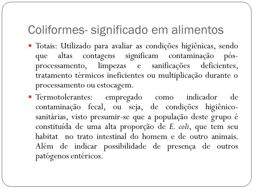 Coliformes- significado em alimentos Totais: Utilizado para avaliar as condições higiênicas, sendo que altas contagens significam contaminação pós- pr