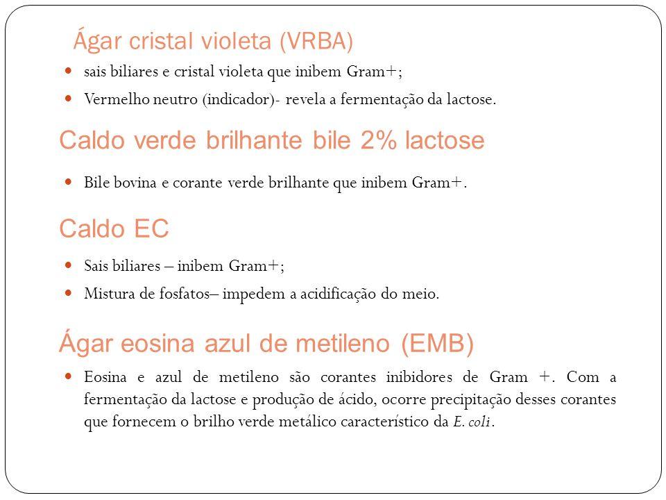 Ágar cristal violeta (VRBA) sais biliares e cristal violeta que inibem Gram+; Vermelho neutro (indicador)- revela a fermentação da lactose. Bile bovin