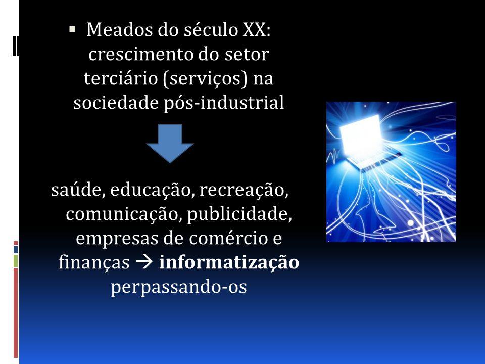 Meados do século XX: crescimento do setor terciário (serviços) na sociedade pós-industrial saúde, educação, recreação, comunicação, publicidade, empre