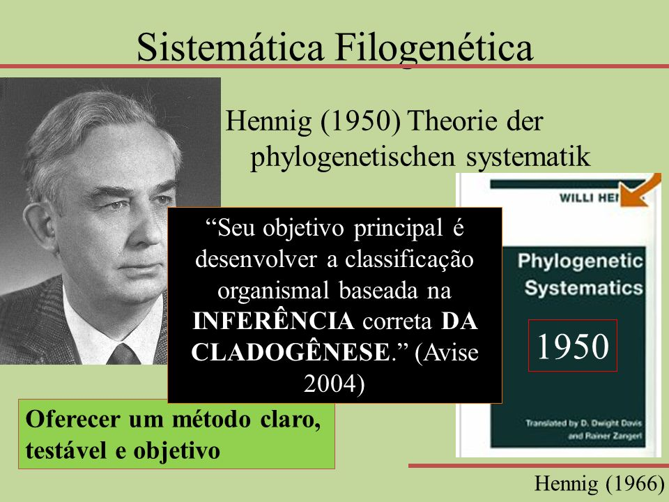 Sistemática Filogenética Hennig (1950) Theorie der phylogenetischen systematik Oferecer um método claro, testável e objetivo Hennig (1966) 1950 Seu ob