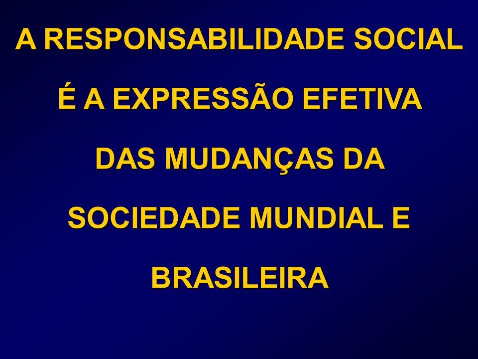 A RESPONSABILIDADE SOCIAL É A EXPRESSÃO EFETIVA DAS MUDANÇAS DA SOCIEDADE MUNDIAL E BRASILEIRA