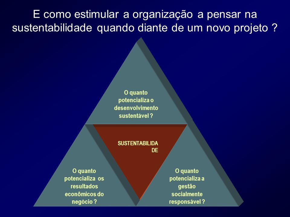 SUSTENTABILIDA DE O quanto potencializa os resultados econômicos do negócio ? O quanto potencializa a gestão socialmente responsável ? E como estimula