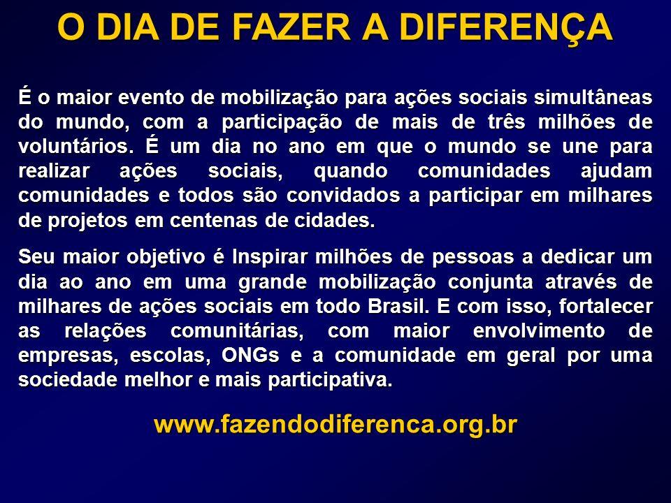 O DIA DE FAZER A DIFERENÇA É o maior evento de mobilização para ações sociais simultâneas do mundo, com a participação de mais de três milhões de volu