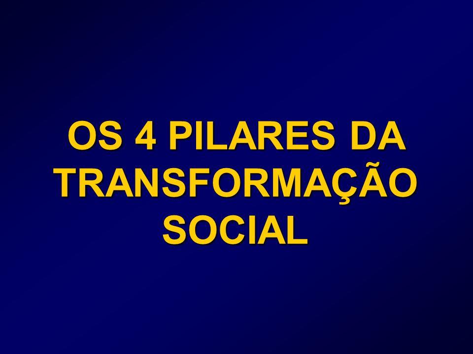 OS 4 PILARES DA TRANSFORMAÇÃO SOCIAL