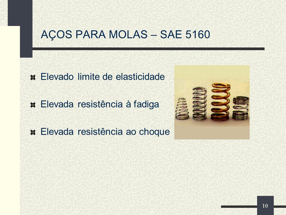 10 AÇOS PARA MOLAS – SAE 5160 Elevado limite de elasticidade Elevada resistência à fadiga Elevada resistência ao choque