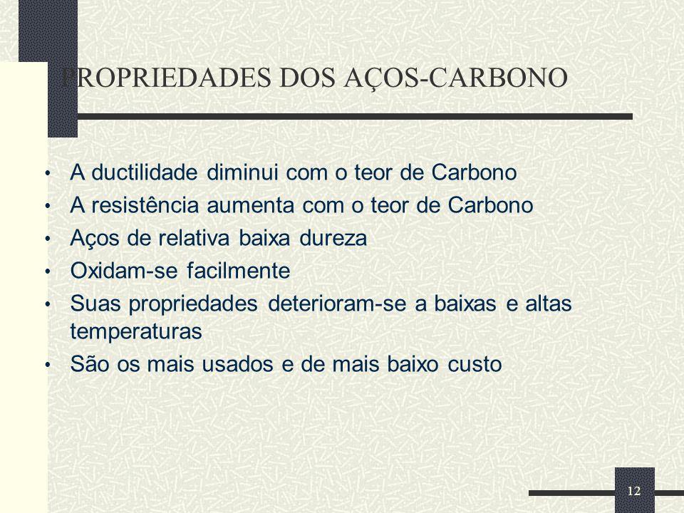 12 PROPRIEDADES DOS AÇOS-CARBONO A ductilidade diminui com o teor de Carbono A resistência aumenta com o teor de Carbono Aços de relativa baixa dureza