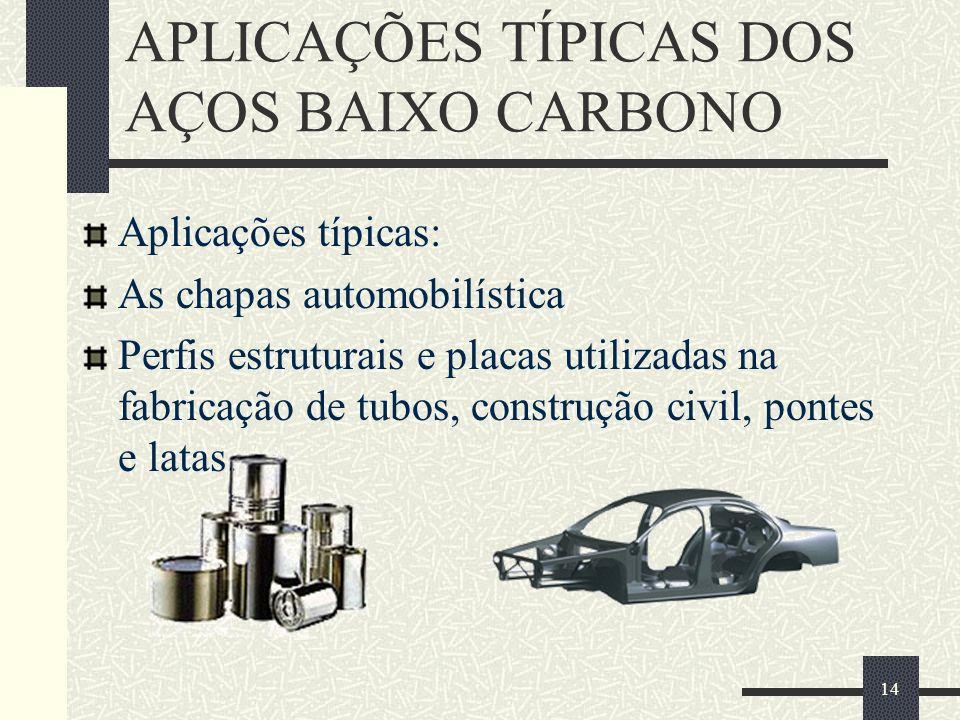14 APLICAÇÕES TÍPICAS DOS AÇOS BAIXO CARBONO Aplicações típicas: As chapas automobilística Perfis estruturais e placas utilizadas na fabricação de tub