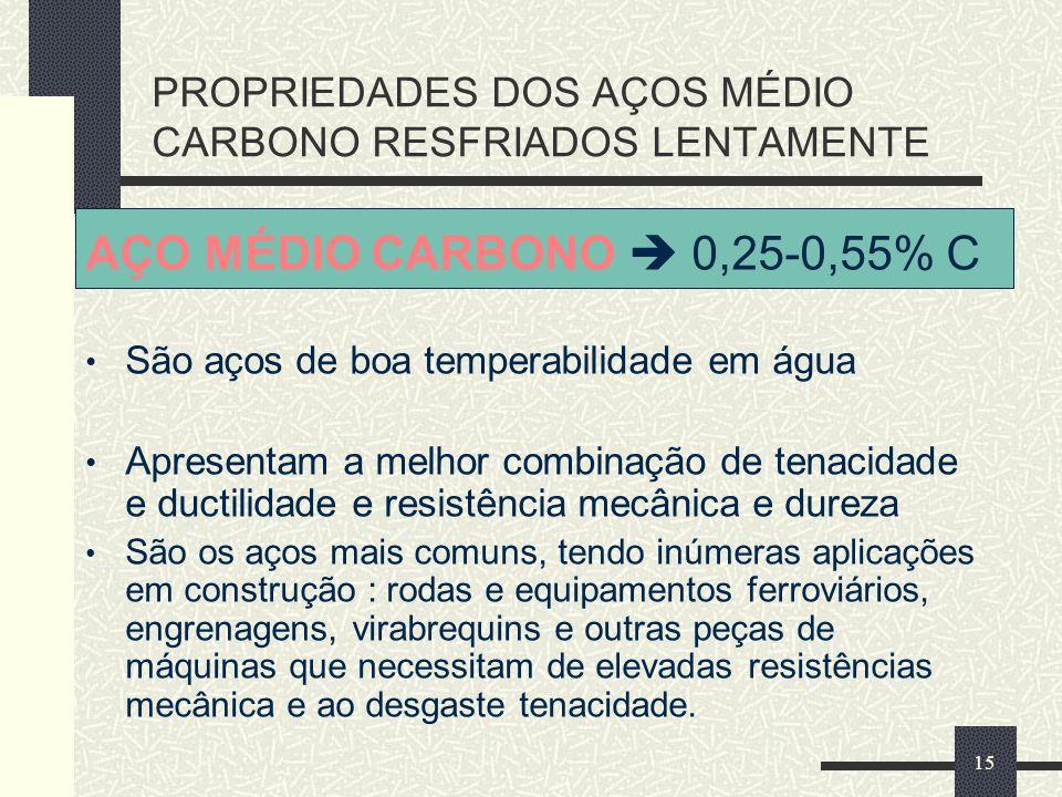 15 PROPRIEDADES DOS AÇOS MÉDIO CARBONO RESFRIADOS LENTAMENTE AÇO MÉDIO CARBONO 0,25-0,55% C São aços de boa temperabilidade em água Apresentam a melho