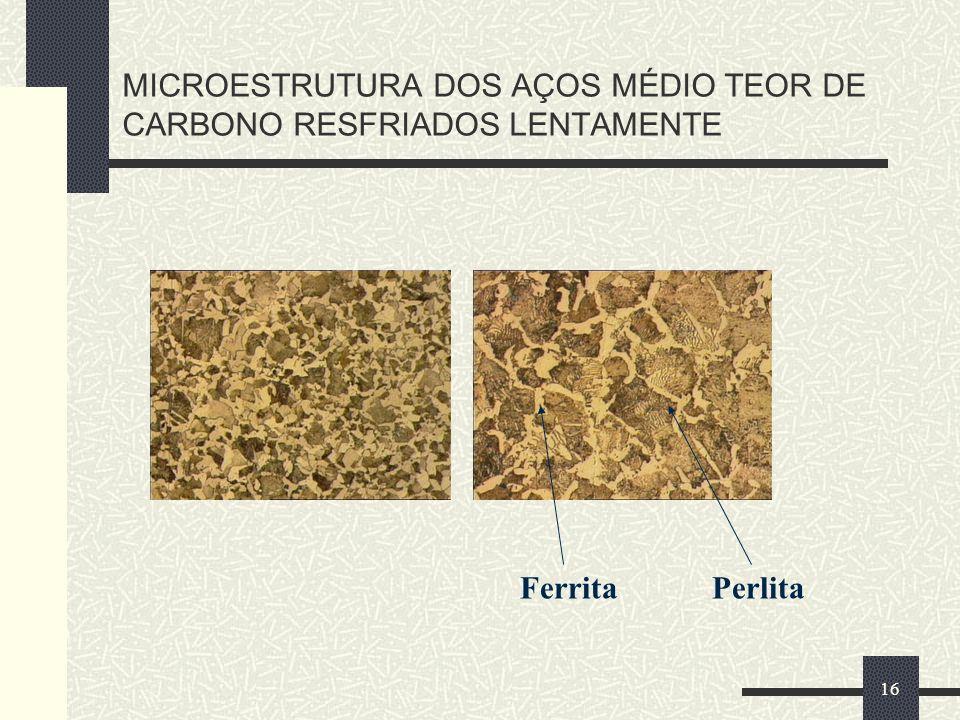 16 MICROESTRUTURA DOS AÇOS MÉDIO TEOR DE CARBONO RESFRIADOS LENTAMENTE FerritaPerlita