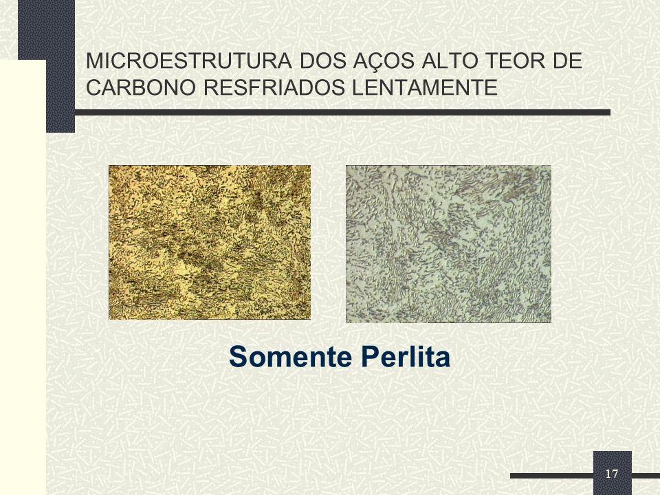 17 MICROESTRUTURA DOS AÇOS ALTO TEOR DE CARBONO RESFRIADOS LENTAMENTE Somente Perlita