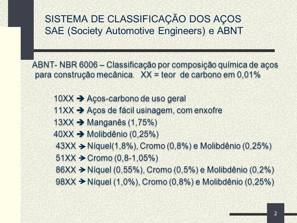 2 SISTEMA DE CLASSIFICAÇÃO DOS AÇOS SAE (Society Automotive Engineers) e ABNT ABNT- NBR 6006 – Classificação por composição química de aços para const