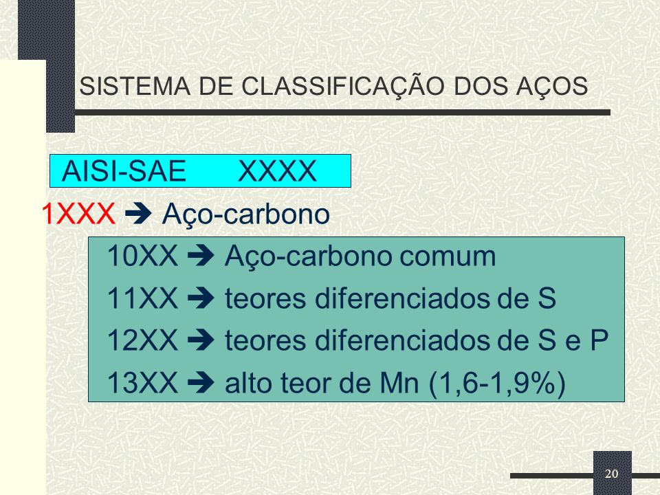 20 SISTEMA DE CLASSIFICAÇÃO DOS AÇOS AISI-SAEXXXX 1XXX Aço-carbono 10XX Aço-carbono comum 11XX teores diferenciados de S 12XX teores diferenciados de