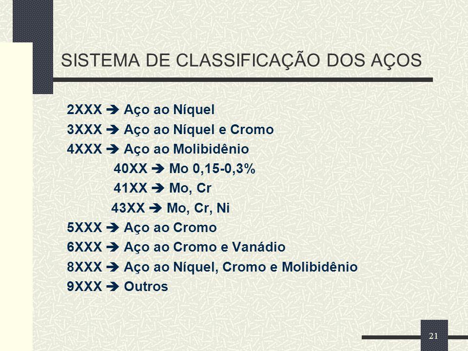 21 SISTEMA DE CLASSIFICAÇÃO DOS AÇOS 2XXX Aço ao Níquel 3XXX Aço ao Níquel e Cromo 4XXX Aço ao Molibidênio 40XX Mo 0,15-0,3% 41XX Mo, Cr 43XX Mo, Cr,
