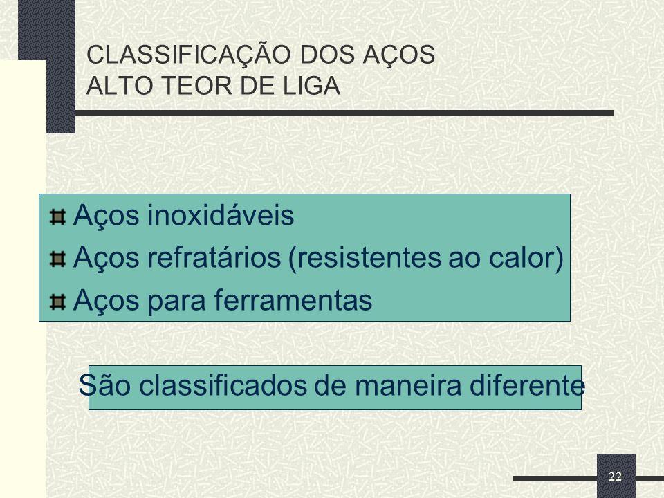 22 CLASSIFICAÇÃO DOS AÇOS ALTO TEOR DE LIGA Aços inoxidáveis Aços refratários (resistentes ao calor) Aços para ferramentas São classificados de maneir