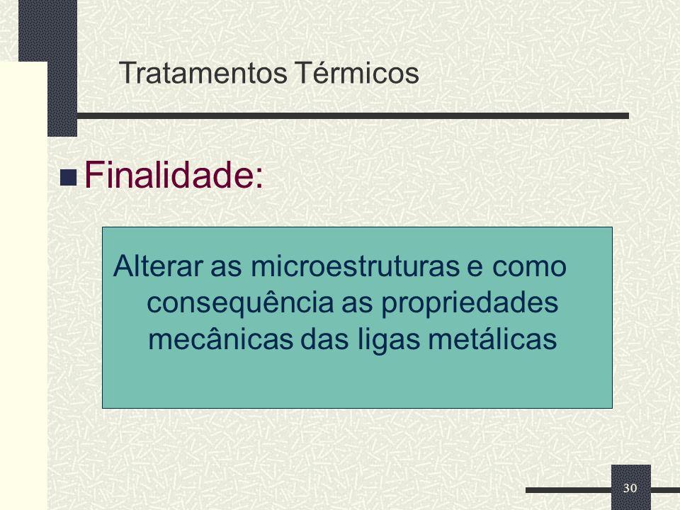 30 Tratamentos Térmicos Finalidade: Alterar as microestruturas e como consequência as propriedades mecânicas das ligas metálicas