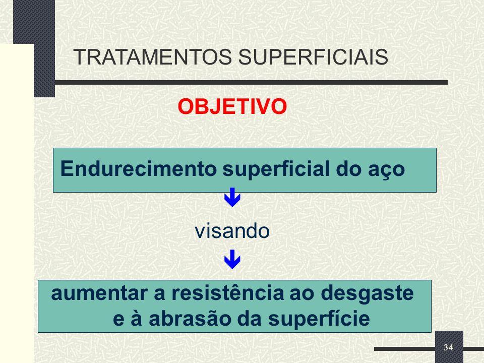 34 TRATAMENTOS SUPERFICIAIS OBJETIVO Endurecimento superficial do aço visando aumentar a resistência ao desgaste e à abrasão da superfície