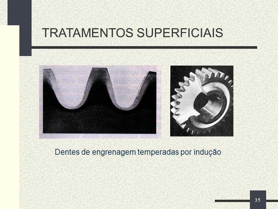 35 TRATAMENTOS SUPERFICIAIS Dentes de engrenagem temperadas por indução