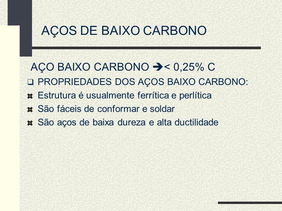 AÇOS DE BAIXO CARBONO AÇO BAIXO CARBONO < 0,25% C PROPRIEDADES DOS AÇOS BAIXO CARBONO: Estrutura é usualmente ferrítica e perlítica São fáceis de conf