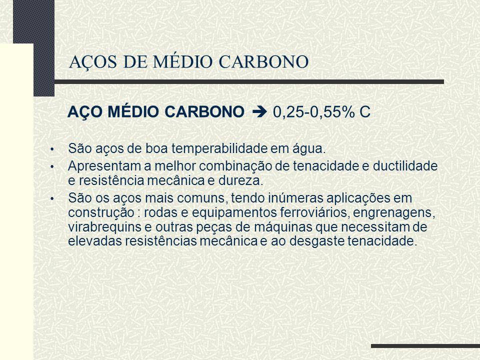AÇOS DE MÉDIO CARBONO AÇO MÉDIO CARBONO 0,25-0,55% C São aços de boa temperabilidade em água. Apresentam a melhor combinação de tenacidade e ductilida