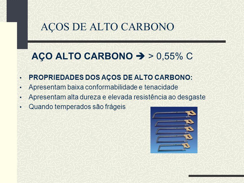 AÇOS DE ALTO CARBONO AÇO ALTO CARBONO > 0,55% C PROPRIEDADES DOS AÇOS DE ALTO CARBONO: Apresentam baixa conformabilidade e tenacidade Apresentam alta