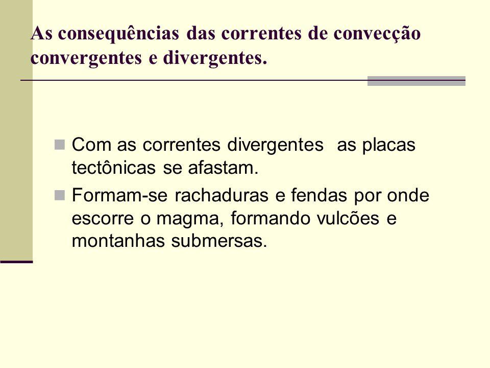 As consequências das correntes de convecção convergentes e divergentes. Com as correntes divergentes as placas tectônicas se afastam. Formam-se rachad