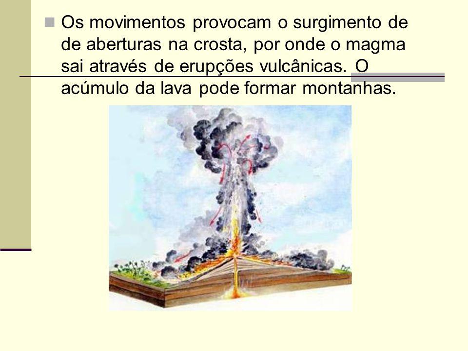Os movimentos provocam o surgimento de de aberturas na crosta, por onde o magma sai através de erupções vulcânicas. O acúmulo da lava pode formar mont