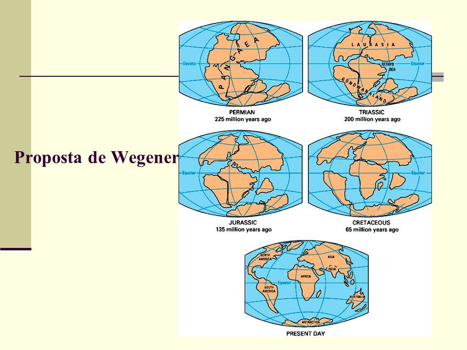 Proposta de Wegener