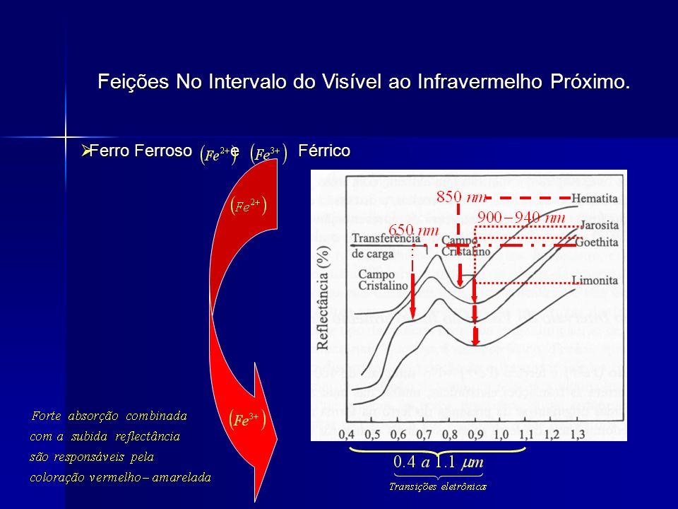 Padrões de Espectros de Reflectância dos Solos Medidas de reflectância de solos (60s) - Padrões de curvas espectrais de acordo com os constituintes dos solos (Obukhov & Orlov, 1964; Condit, 1970 e 1972; Baumgardner, 1981) a) Alto teor de matéria orgânica e textura argilosa - (espectro a) - As características dos espectros são dominadas pela matéria orgânica; baixo albedo e forma convexa no intervalo de 500 a 1300 nm; b) Teores baixos em matéria orgânica e em óxido de ferro - (espectro b) - Albedos altos e forma côncava no intervalo de 500 a 1300 nm; c) Teores baixos em matéria orgânica e médio em óxido de ferro - (espectro c) - As características dos espectros são influenciadas pelos óxidos de ferro; d) Teor alto de matéria orgânica e arenosos - (espectro d) - As características dos espectros são influenciadas pela matéria orgânica, apresentando no intervalo de 500 a 1300 nm um segmento côncavo (500 a 700 nm) e outro convexo (750 a 1300 nm); e) Teor alto de óxidos de ferro e textura argilosa - (espectro e) - As características dos espectros são dominadas pelos óxidos de ferro, com a particularidade de apresentar albedos muito baixos e valores de reflectância decrescentes para os comprimentos de onda superiores a 750 nm.