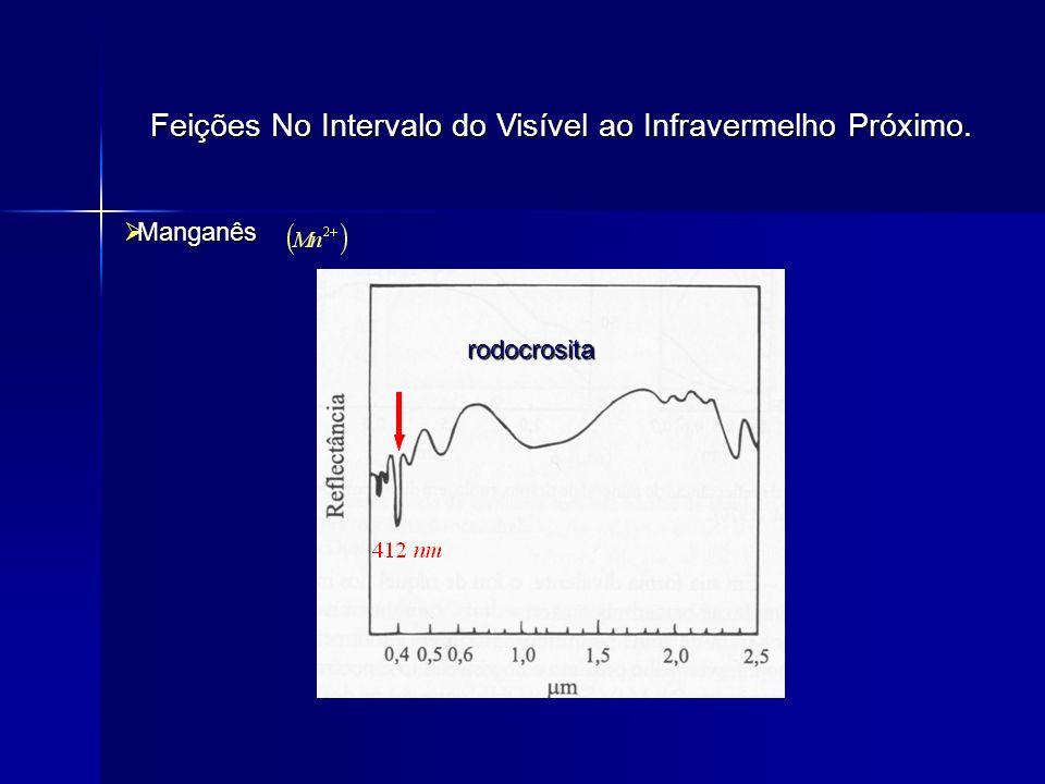 Feições No Intervalo do Visível ao Infravermelho Próximo. Cobre Cobre Crisocola cobre