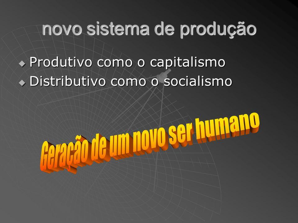 novo sistema de produção Produtivo como o capitalismo Produtivo como o capitalismo Distributivo como o socialismo Distributivo como o socialismo