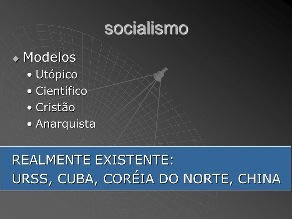 socialismo Modelos Modelos UtópicoUtópico CientíficoCientífico CristãoCristão AnarquistaAnarquista REALMENTE EXISTENTE: URSS, CUBA, CORÉIA DO NORTE, CHINA