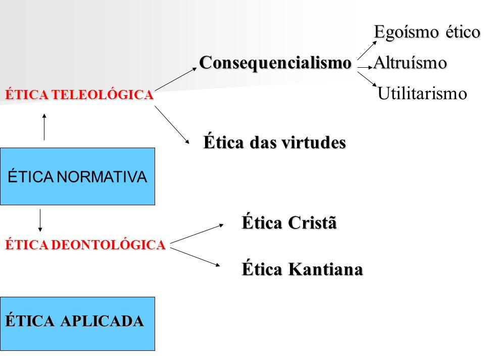 Egoísmo ético Egoísmo ético Consequencialismo Altruísmo Consequencialismo Altruísmo ÉTICA TELEOLÓGICA Ética das virtudes ÉTICA TELEOLÓGICA Utilitarism