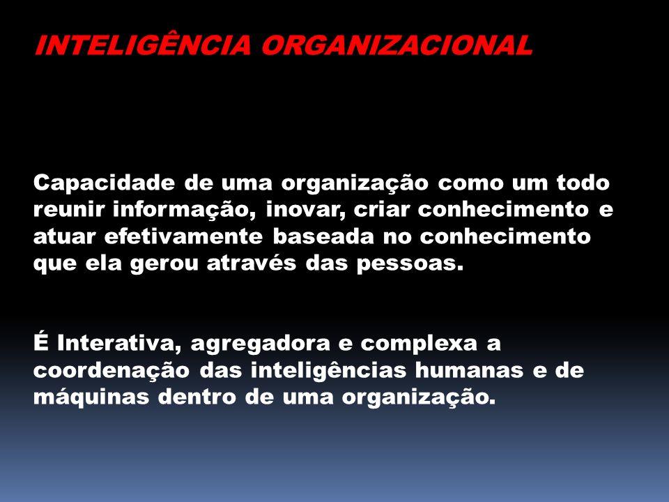 INTELIGÊNCIA ORGANIZACIONAL Capacidade de uma organização como um todo reunir informação, inovar, criar conhecimento e atuar efetivamente baseada no c