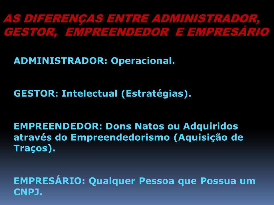 AS DIFERENÇAS ENTRE ADMINISTRADOR, GESTOR, EMPREENDEDOR E EMPRESÁRIO ADMINISTRADOR: Operacional. GESTOR: Intelectual (Estratégias). EMPREENDEDOR: Dons