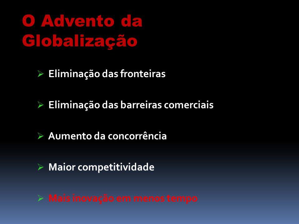 O Advento da Globalização Eliminação das fronteiras Eliminação das barreiras comerciais Aumento da concorrência Maior competitividade Mais inovação em
