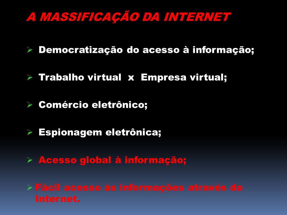 A MASSIFICAÇÃO DA INTERNET Democratização do acesso à informação; Trabalho virtual x Empresa virtual; Comércio eletrônico; Espionagem eletrônica; Aces