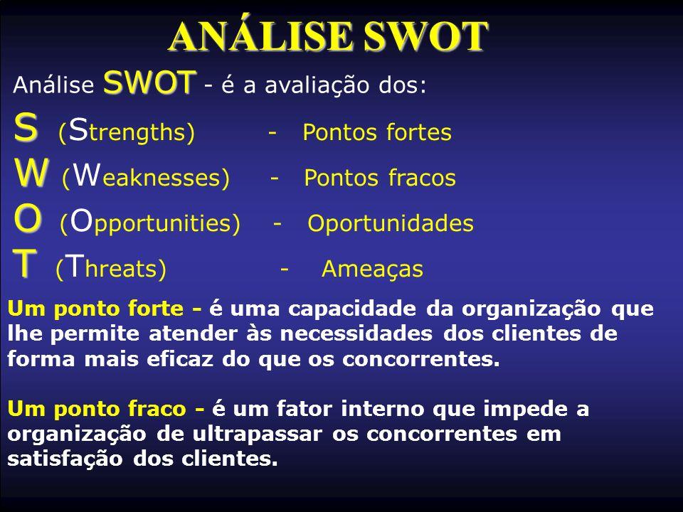 ANÁLISE SWOT SWOT Análise SWOT - é a avaliação dos: S S ( S trengths) - Pontos fortes W W ( W eaknesses) - Pontos fracos O O ( O pportunities) - Oport