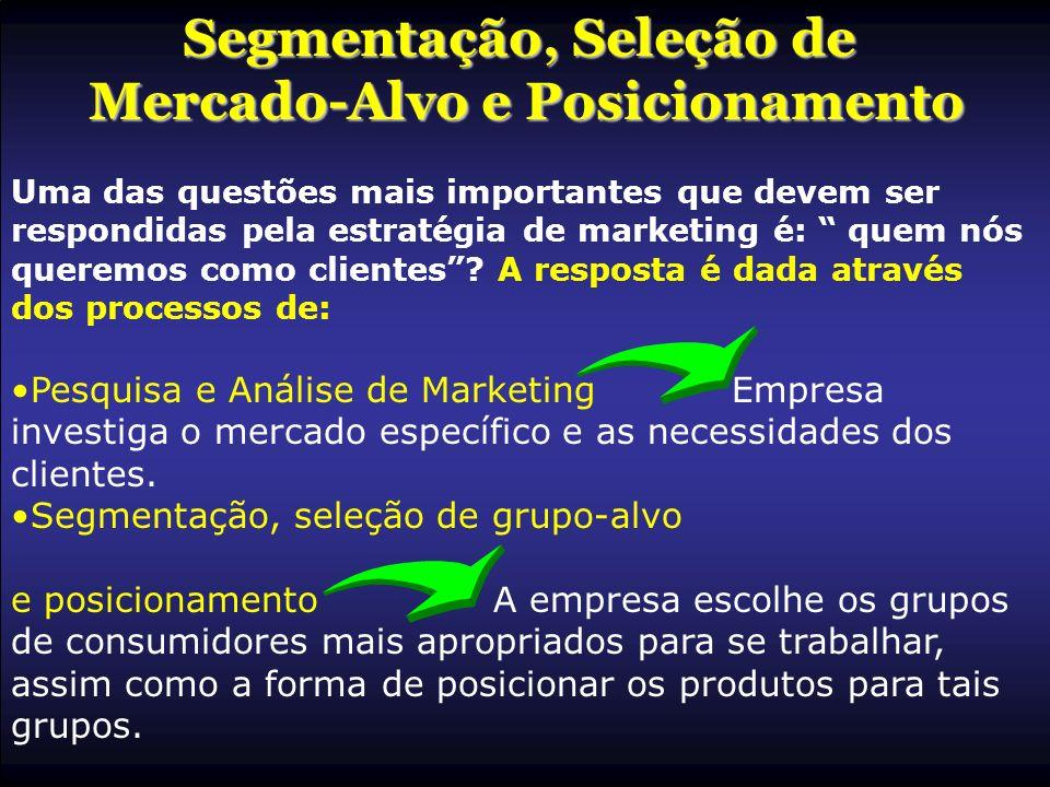 Segmentação, Seleção de Mercado-Alvo e Posicionamento Uma das questões mais importantes que devem ser respondidas pela estratégia de marketing é: quem