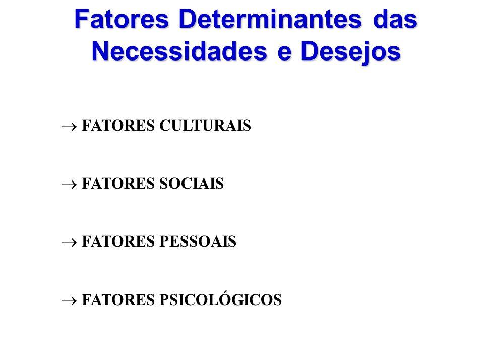 Fatores Determinantes das Necessidades e Desejos FATORES CULTURAIS FATORES SOCIAIS FATORES PESSOAIS FATORES PSICOLÓGICOS