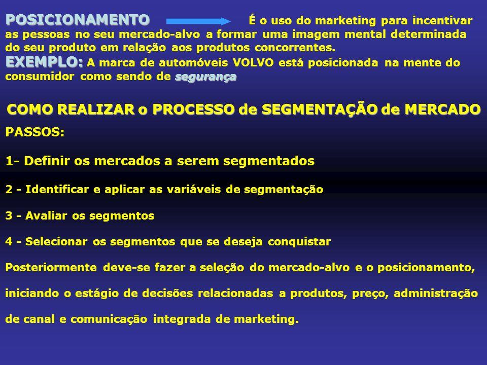 POSICIONAMENTO POSICIONAMENTO É o uso do marketing para incentivar as pessoas no seu mercado-alvo a formar uma imagem mental determinada do seu produt
