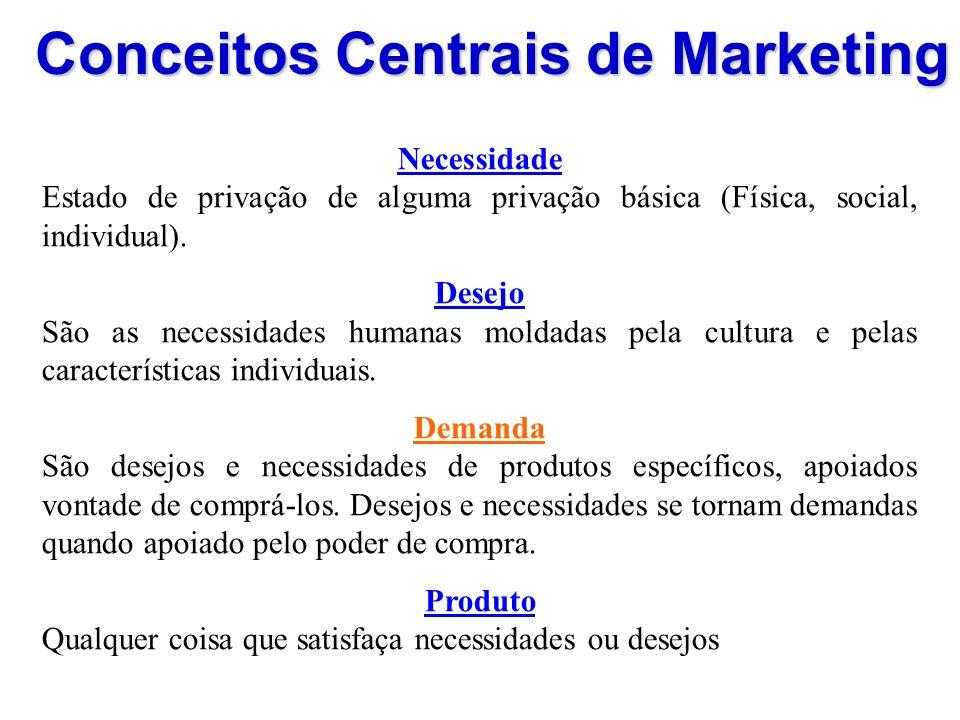 Conceitos Centrais de Marketing Necessidade Estado de privação de alguma privação básica (Física, social, individual). Desejo São as necessidades huma